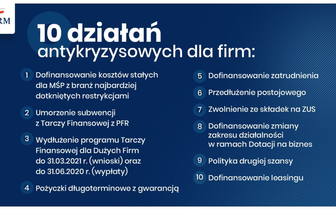 10 działań antykryzysowych dla firm