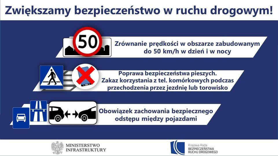 Nowelizacja ustawy – Prawo o ruchu drogowym!