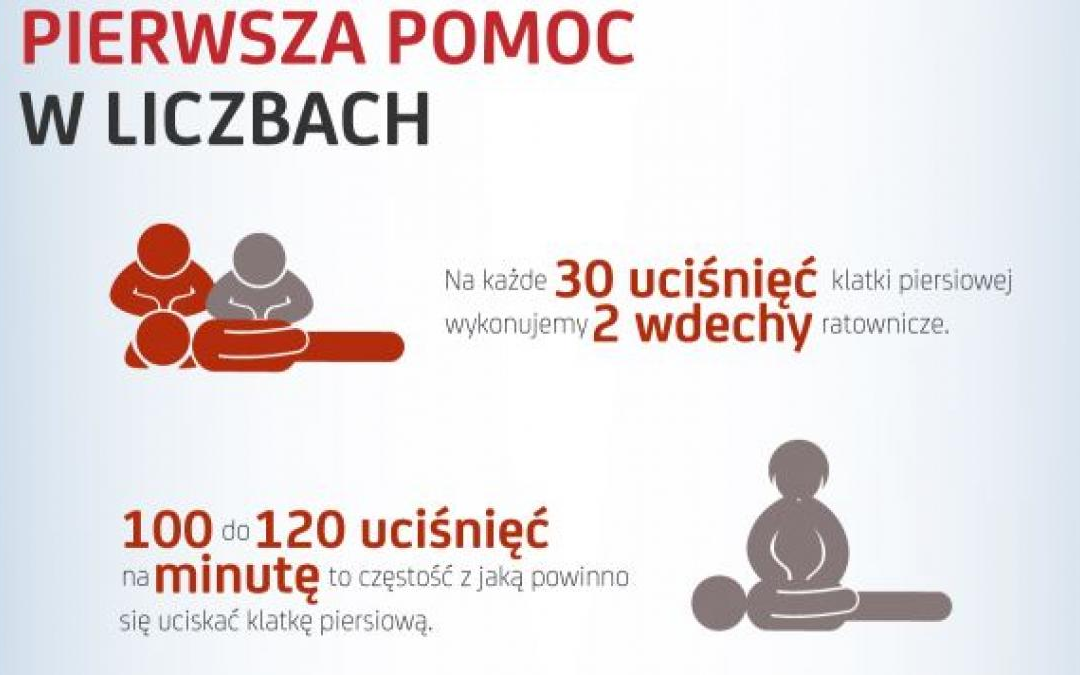 """ARiMR zaprasza do udziału w konkursie pt. """"Akcja Reanimacja i Moc Ratowania""""."""